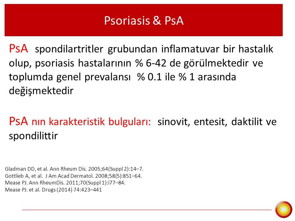 Psoriasis & PsA PsA spondilartritler grubundan inflamatuvar bir hastalık olup, psoriasis hastalarının % 6-42 de görülmektedir ve toplumda genel preval