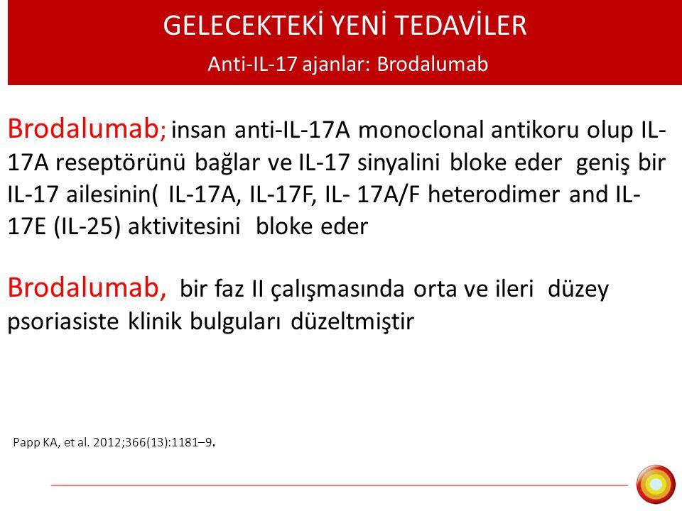 GELECEKTEKİ YENİ TEDAVİLER Anti-IL-17 ajanlar: Brodalumab Brodalumab ; insan anti-IL-17A monoclonal antikoru olup IL- 17A reseptörünü bağlar ve IL-17