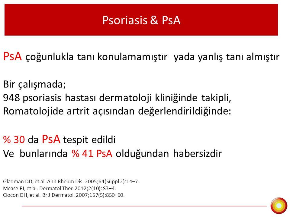 Psoriasis & PsA % 70-80 hastada cilt hastalığı daha önce başlar ve psoriasis başlangıcından ortalama 7-12 yıl sonra PsA tanısı konulmaktadır Nevar ki % 10 -15 olguda artrit cilt hastalığından daha önce başlayabilmektedir Gladman DD, et al.