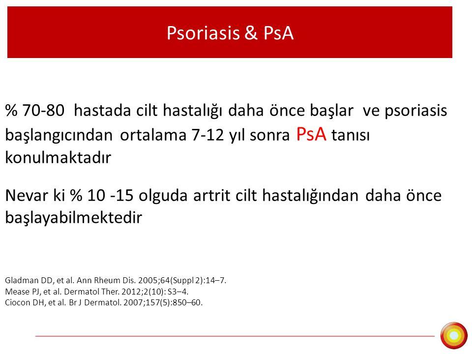 Psoriasis & PsA % 70-80 hastada cilt hastalığı daha önce başlar ve psoriasis başlangıcından ortalama 7-12 yıl sonra PsA tanısı konulmaktadır Nevar ki