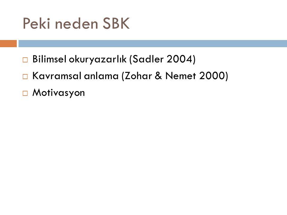 Peki neden SBK  Bilimsel okuryazarlık (Sadler 2004)  Kavramsal anlama (Zohar & Nemet 2000)  Motivasyon