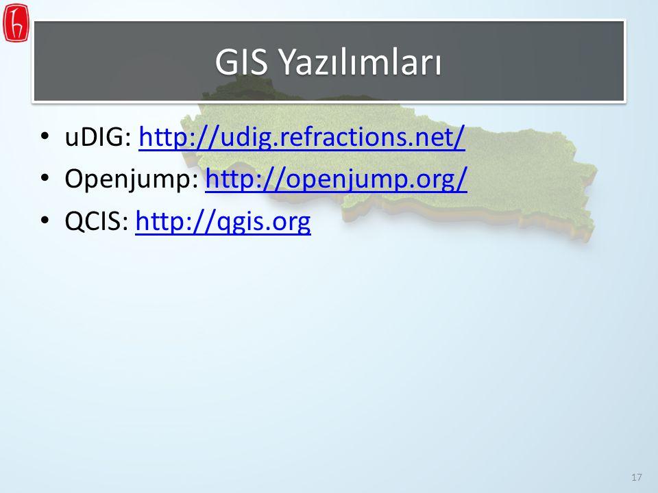 GIS Yazılımları uDIG: http://udig.refractions.net/http://udig.refractions.net/ Openjump: http://openjump.org/http://openjump.org/ QCIS: http://qgis.or