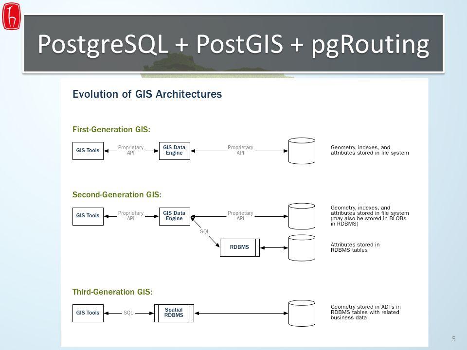 PostgreSQL + PostGIS + pgRouting 5