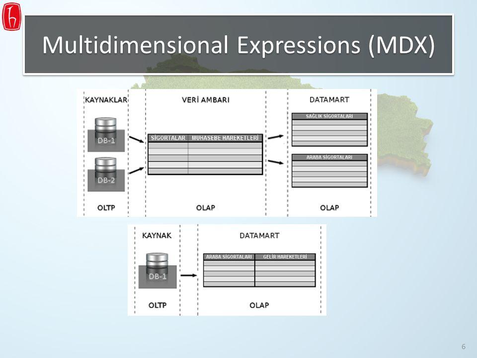 Multidimensional Expressions (MDX) 6