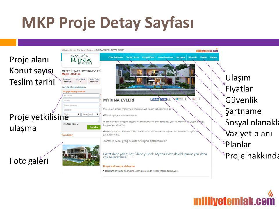 MKP Proje Detay Sayfası Proje alanı Konut sayısı Teslim tarihi Proje yetkilisine ulaşma Foto galeri Ulaşım Fiyatlar Güvenlik Şartname Sosyal olanaklar
