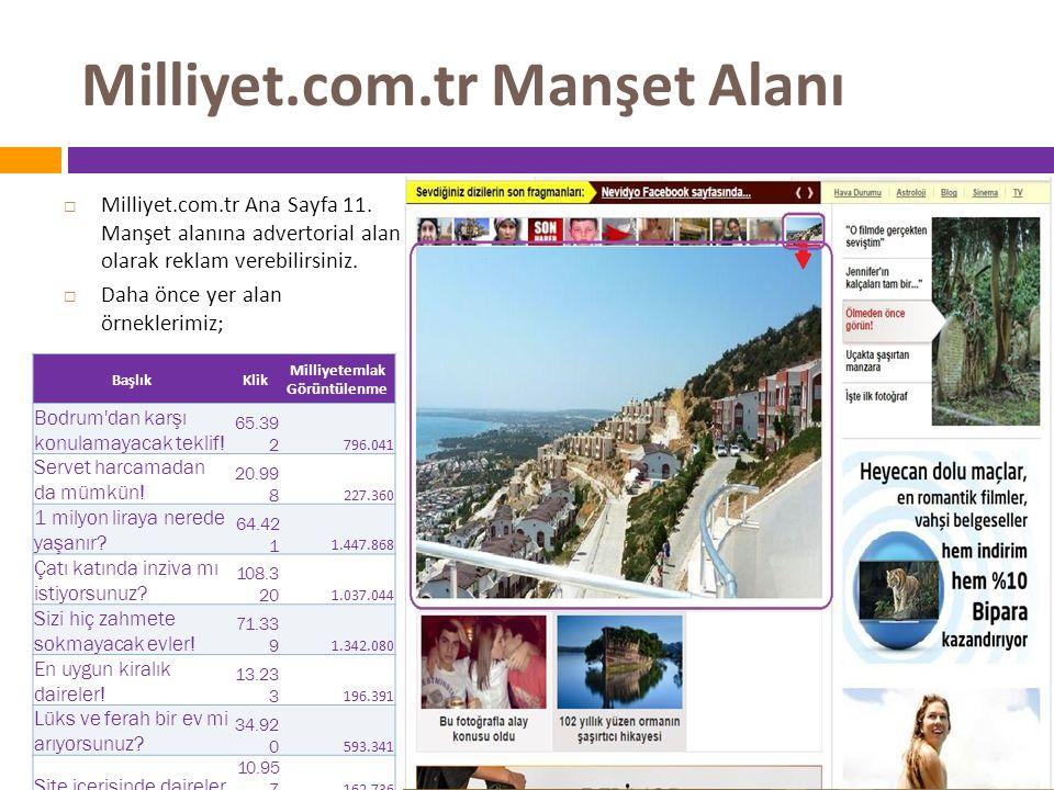 Milliyet.com.tr Manşet Alanı  Milliyet.com.tr Ana Sayfa 11. Manşet alanına advertorial alan olarak reklam verebilirsiniz.  Daha önce yer alan örnekl