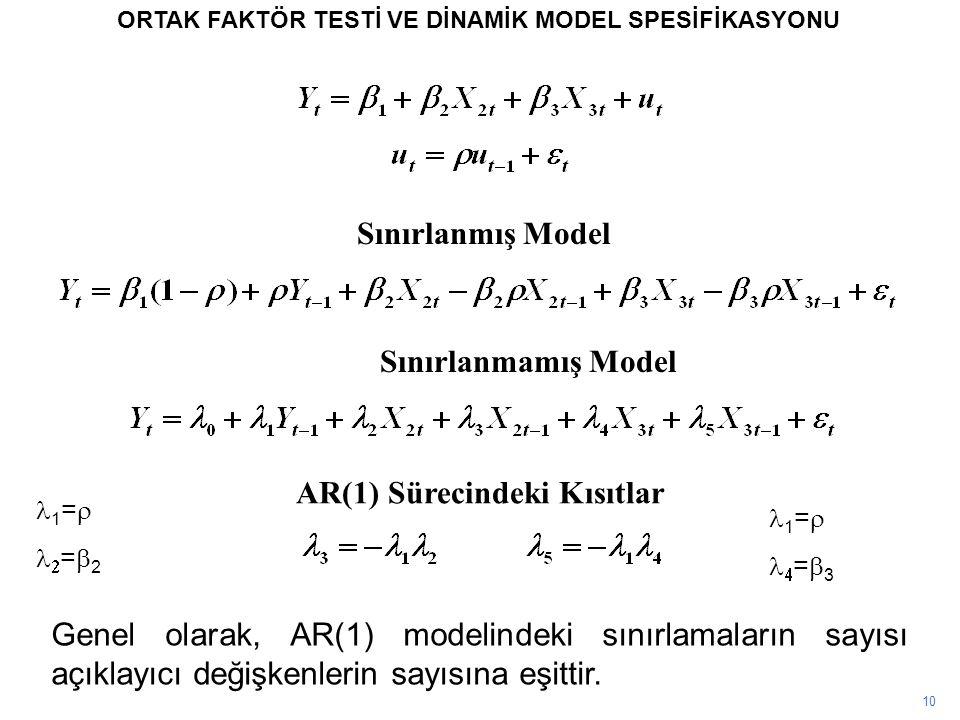10 ORTAK FAKTÖR TESTİ VE DİNAMİK MODEL SPESİFİKASYONU Sınırlanmış Model Sınırlanmamış Model AR(1) Sürecindeki Kısıtlar Genel olarak, AR(1) modelindeki