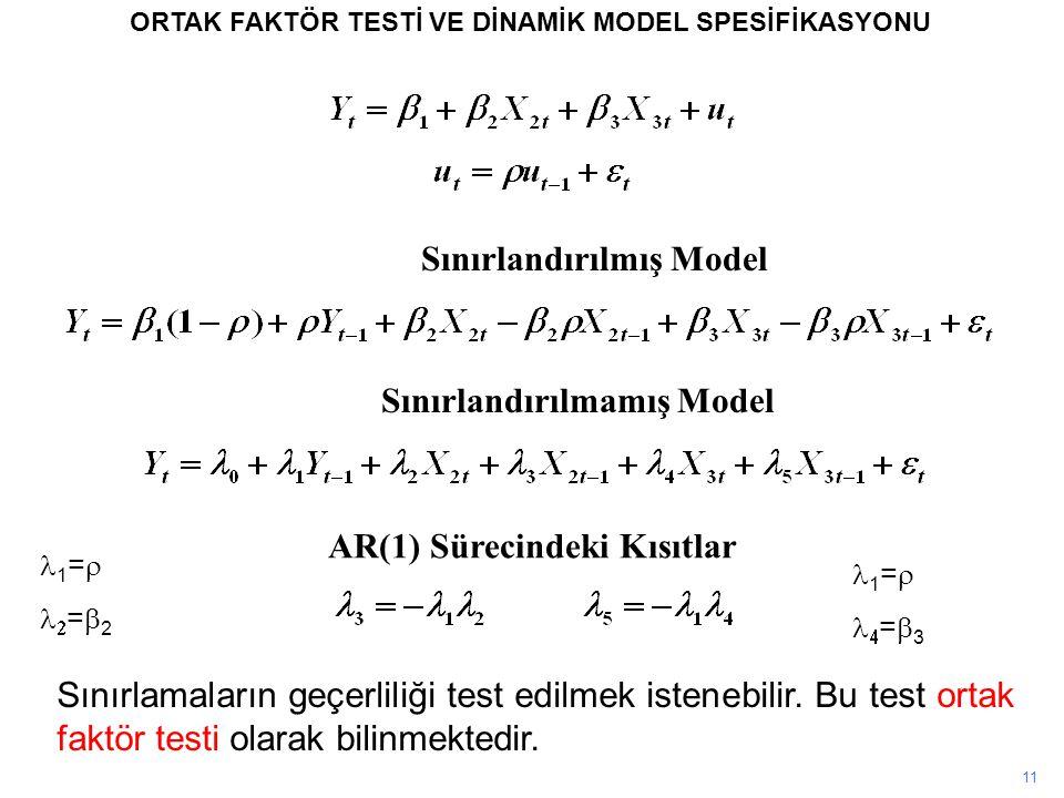 11 ORTAK FAKTÖR TESTİ VE DİNAMİK MODEL SPESİFİKASYONU AR(1) Sürecindeki Kısıtlar Sınırlamaların geçerliliği test edilmek istenebilir. Bu test ortak fa