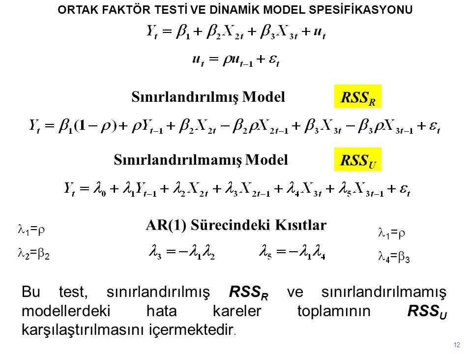 12 ORTAK FAKTÖR TESTİ VE DİNAMİK MODEL SPESİFİKASYONU AR(1) Sürecindeki Kısıtlar RSS R RSS U Bu test, sınırlandırılmış RSS R ve sınırlandırılmamış mod