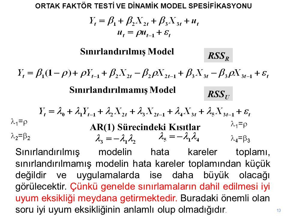 13 ORTAK FAKTÖR TESTİ VE DİNAMİK MODEL SPESİFİKASYONU AR(1) Sürecindeki Kısıtlar RSS R RSS U Sınırlandırılmış modelin hata kareler toplamı, sınırlandı