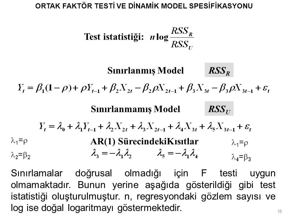 15 ORTAK FAKTÖR TESTİ VE DİNAMİK MODEL SPESİFİKASYONU Sınırlanmış Model Sınırlanmamış Model AR(1) SürecindekiKısıtlar RSS R RSS U Test istatistiği: Sı