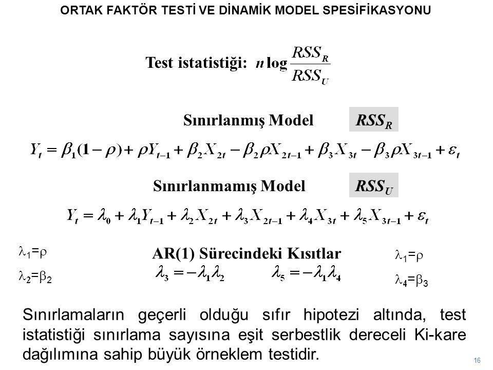 16 ORTAK FAKTÖR TESTİ VE DİNAMİK MODEL SPESİFİKASYONU Sınırlanmış Model Sınırlanmamış Model AR(1) Sürecindeki Kısıtlar RSS R RSS U Test istatistiği: S
