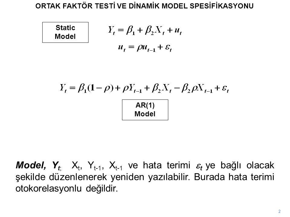 2 ORTAK FAKTÖR TESTİ VE DİNAMİK MODEL SPESİFİKASYONU Model, Y t; X t, Y t-1, X t-1 ve hata terimi  t ye bağlı olacak şekilde düzenlenerek yeniden yaz