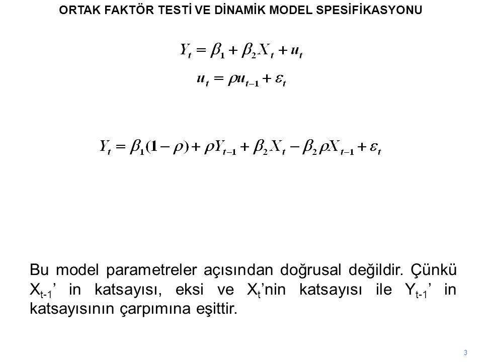 3 ORTAK FAKTÖR TESTİ VE DİNAMİK MODEL SPESİFİKASYONU Bu model parametreler açısından doğrusal değildir. Çünkü X t-1 ' in katsayısı, eksi ve X t 'nin k