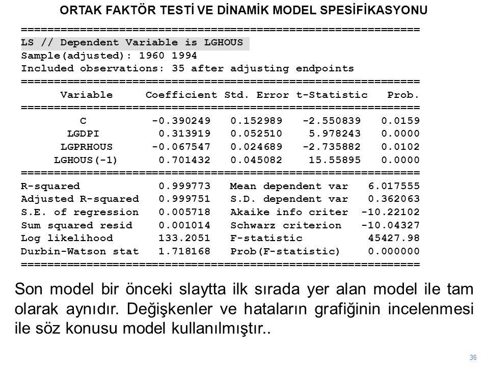 36 ORTAK FAKTÖR TESTİ VE DİNAMİK MODEL SPESİFİKASYONU Son model bir önceki slaytta ilk sırada yer alan model ile tam olarak aynıdır. Değişkenler ve ha