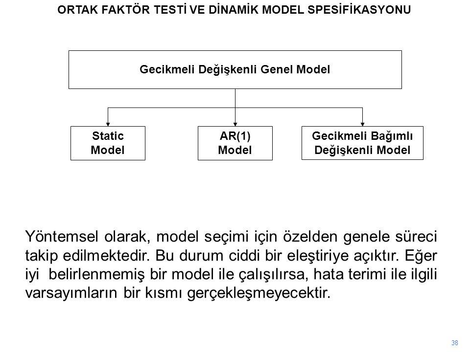 38 ORTAK FAKTÖR TESTİ VE DİNAMİK MODEL SPESİFİKASYONU Gecikmeli Değişkenli Genel Model Static Model AR(1) Model Gecikmeli Bağımlı Değişkenli Model Yön