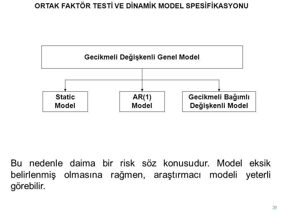 39 ORTAK FAKTÖR TESTİ VE DİNAMİK MODEL SPESİFİKASYONU Gecikmeli Değişkenli Genel Model Static Model AR(1) Model Gecikmeli Bağımlı Değişkenli Model Bu