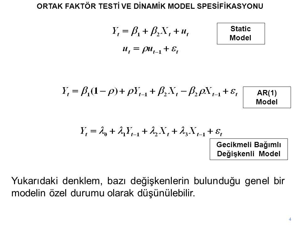 4 ORTAK FAKTÖR TESTİ VE DİNAMİK MODEL SPESİFİKASYONU Yukarıdaki denklem, bazı değişkenlerin bulunduğu genel bir modelin özel durumu olarak düşünülebil
