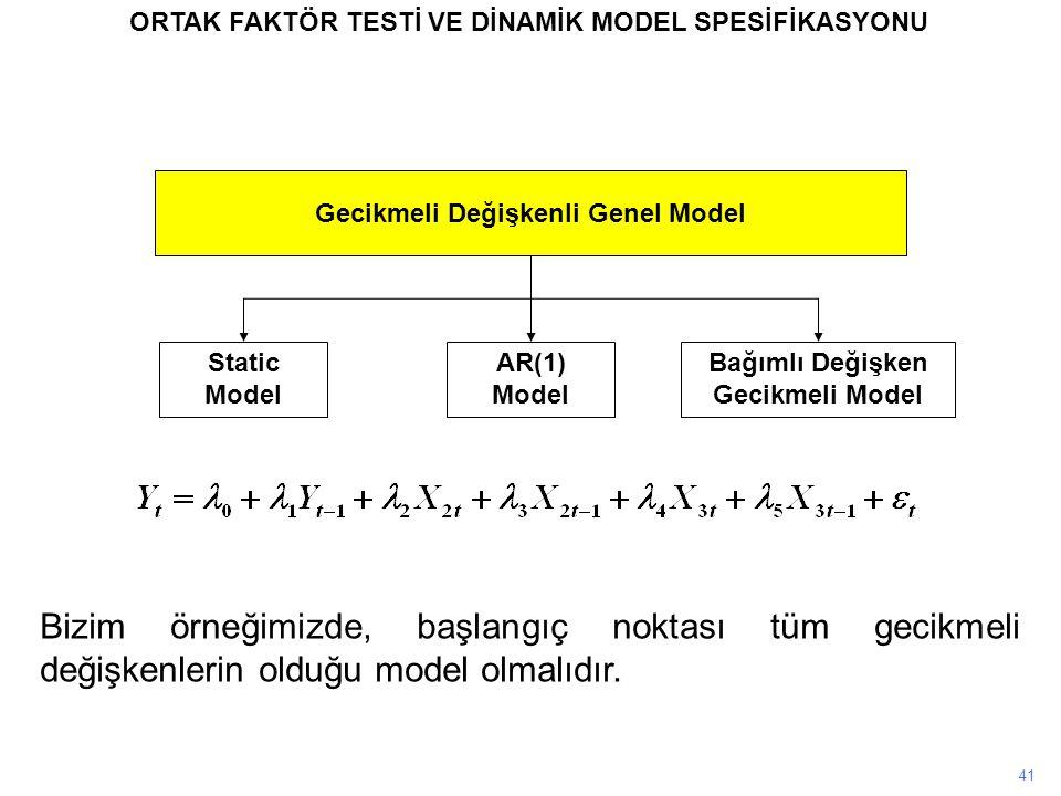 41 ORTAK FAKTÖR TESTİ VE DİNAMİK MODEL SPESİFİKASYONU Gecikmeli Değişkenli Genel Model Static Model AR(1) Model Bağımlı Değişken Gecikmeli Model Bizim
