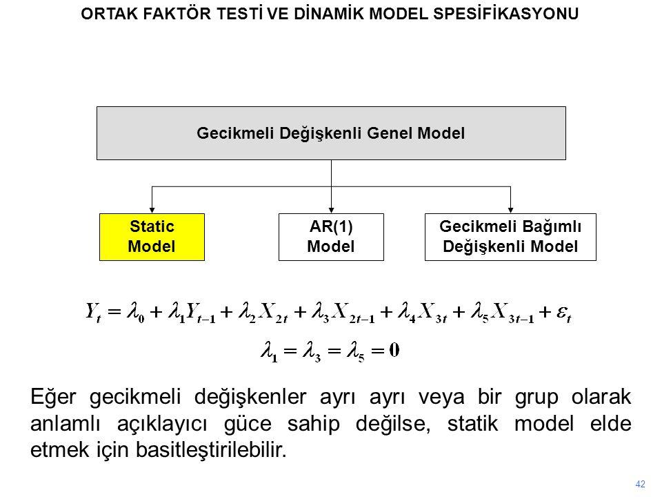 42 ORTAK FAKTÖR TESTİ VE DİNAMİK MODEL SPESİFİKASYONU Gecikmeli Değişkenli Genel Model Static Model AR(1) Model Gecikmeli Bağımlı Değişkenli Model Eğe