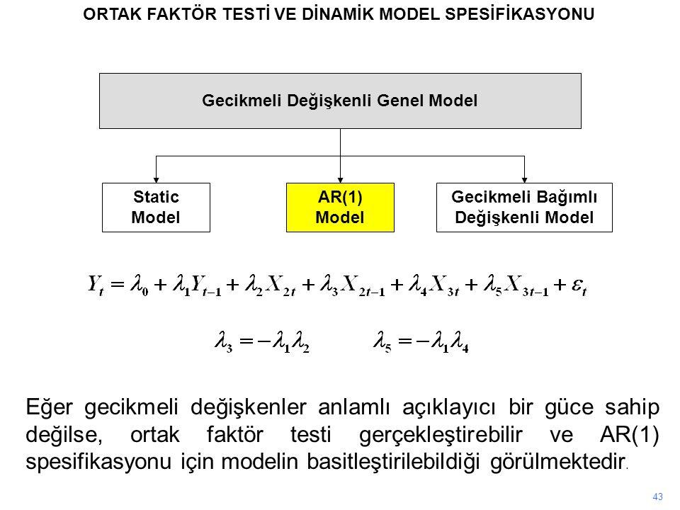 43 ORTAK FAKTÖR TESTİ VE DİNAMİK MODEL SPESİFİKASYONU Gecikmeli Değişkenli Genel Model Static Model AR(1) Model Gecikmeli Bağımlı Değişkenli Model Eğe