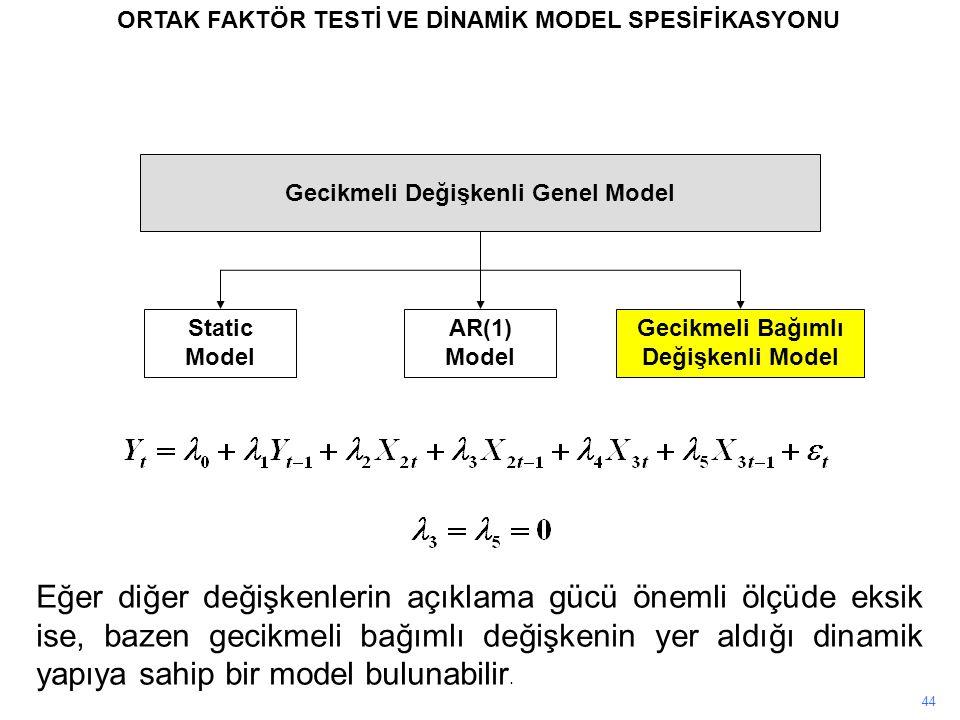 44 ORTAK FAKTÖR TESTİ VE DİNAMİK MODEL SPESİFİKASYONU Gecikmeli Değişkenli Genel Model Static Model AR(1) Model Gecikmeli Bağımlı Değişkenli Model Eğe