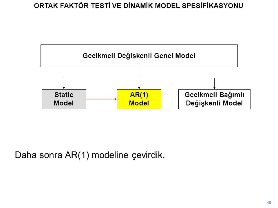 46 ORTAK FAKTÖR TESTİ VE DİNAMİK MODEL SPESİFİKASYONU Gecikmeli Değişkenli Genel Model Static Model AR(1) Model Gecikmeli Bağımlı Değişkenli Model Dah