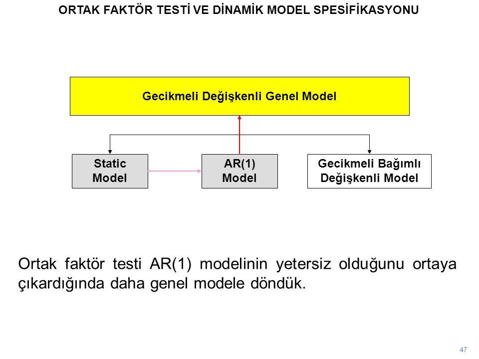 47 ORTAK FAKTÖR TESTİ VE DİNAMİK MODEL SPESİFİKASYONU Gecikmeli Değişkenli Genel Model Static Model AR(1) Model Gecikmeli Bağımlı Değişkenli Model Ort