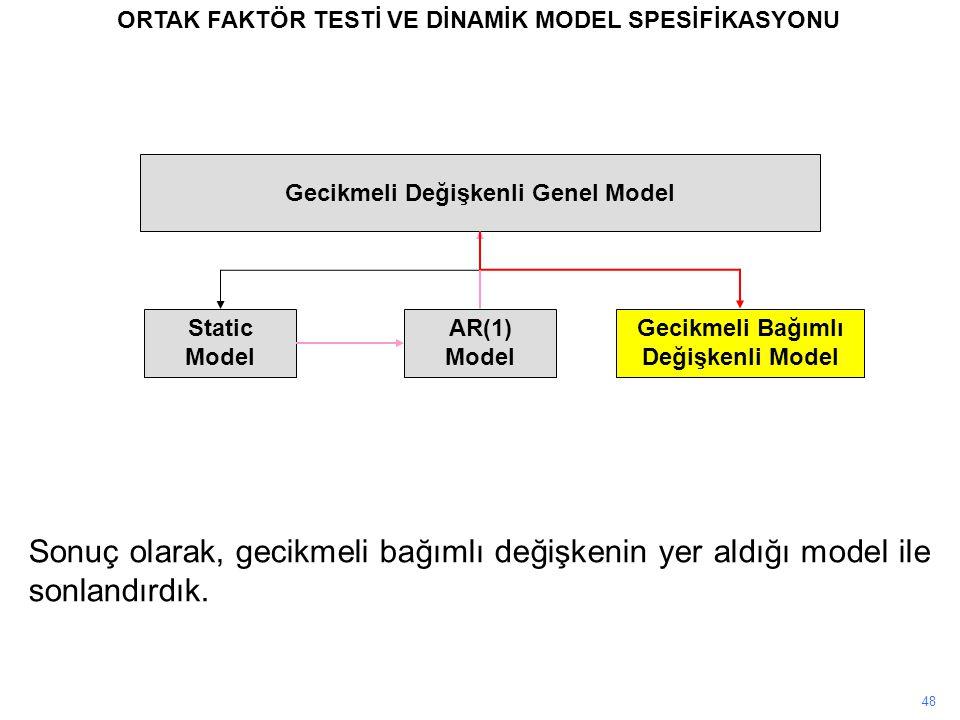 48 ORTAK FAKTÖR TESTİ VE DİNAMİK MODEL SPESİFİKASYONU Gecikmeli Değişkenli Genel Model Static Model AR(1) Model Gecikmeli Bağımlı Değişkenli Model Son