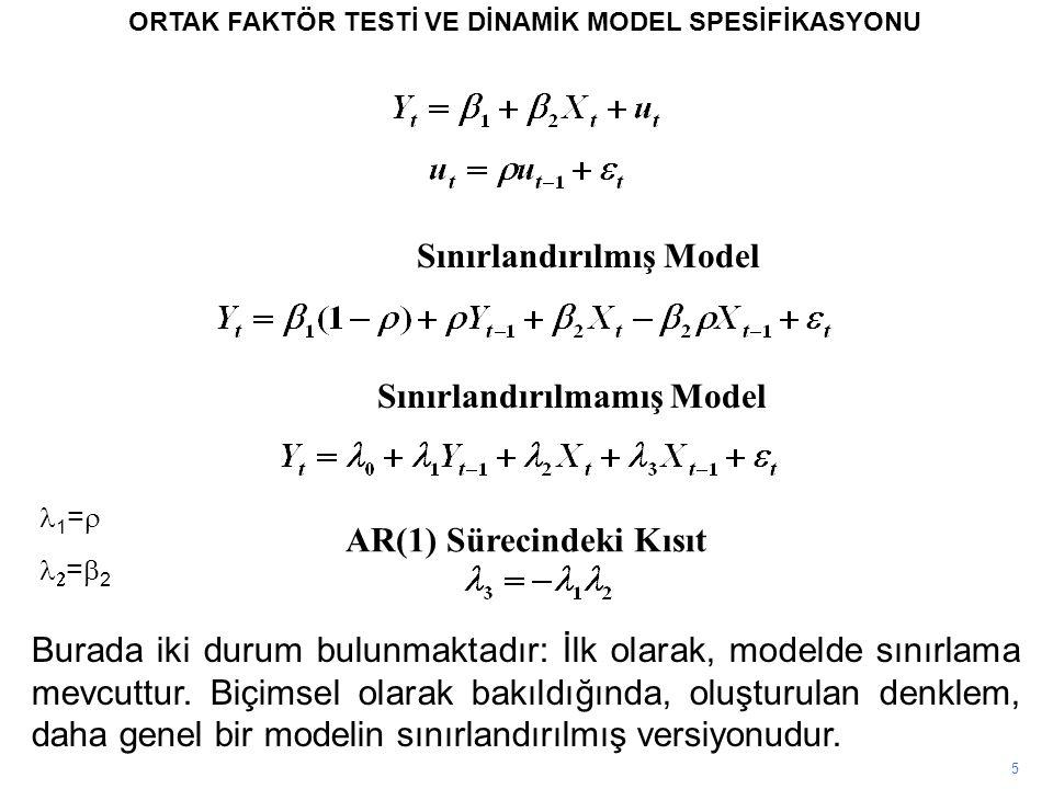 5 ORTAK FAKTÖR TESTİ VE DİNAMİK MODEL SPESİFİKASYONU AR(1) Sürecindeki Kısıt Burada iki durum bulunmaktadır: İlk olarak, modelde sınırlama mevcuttur.
