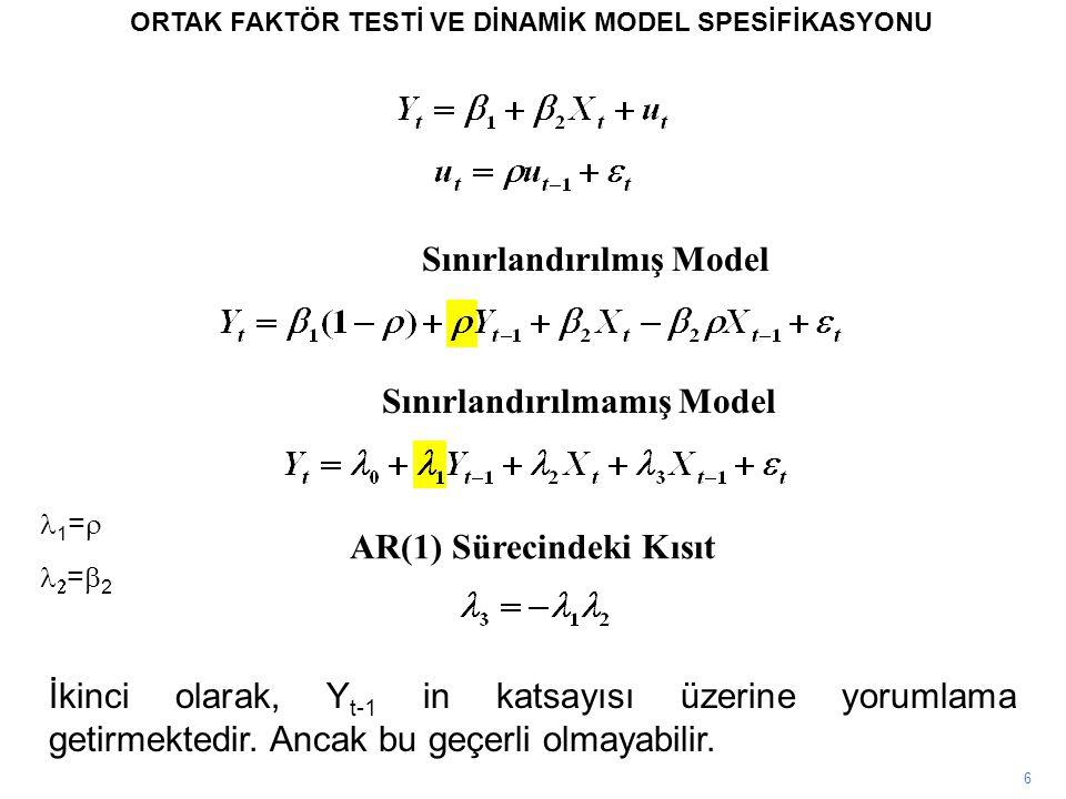 6 ORTAK FAKTÖR TESTİ VE DİNAMİK MODEL SPESİFİKASYONU Sınırlandırılmış Model Sınırlandırılmamış Model AR(1) Sürecindeki Kısıt İkinci olarak, Y t-1 in k