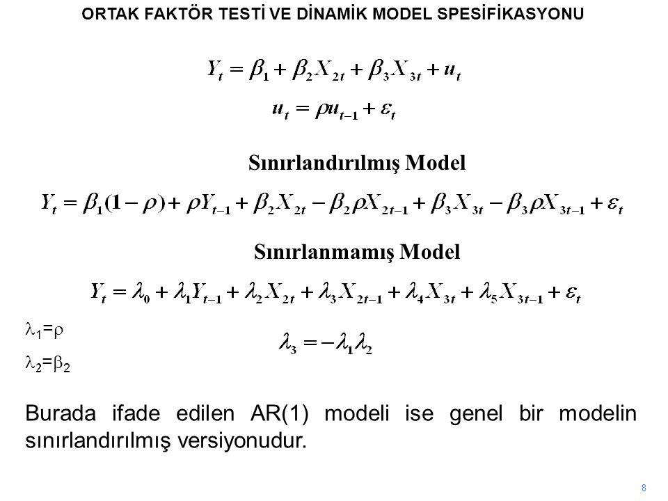 8 ORTAK FAKTÖR TESTİ VE DİNAMİK MODEL SPESİFİKASYONU Sınırlandırılmış Model Sınırlanmamış Model Burada ifade edilen AR(1) modeli ise genel bir modelin