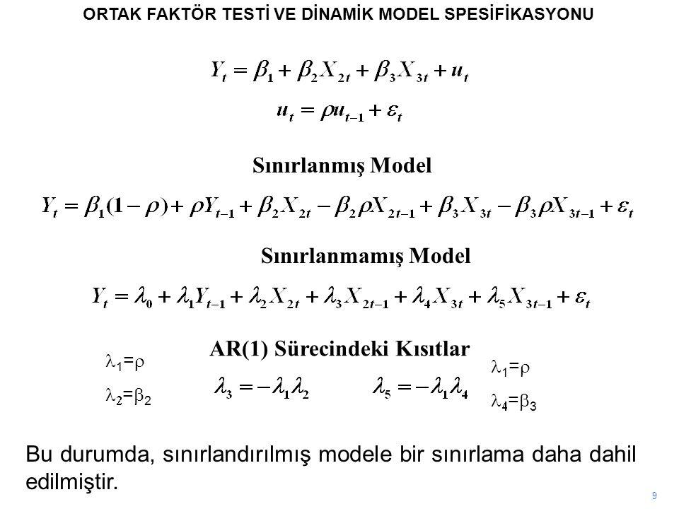 9 ORTAK FAKTÖR TESTİ VE DİNAMİK MODEL SPESİFİKASYONU Sınırlanmış Model Sınırlanmamış Model AR(1) Sürecindeki Kısıtlar Bu durumda, sınırlandırılmış mod