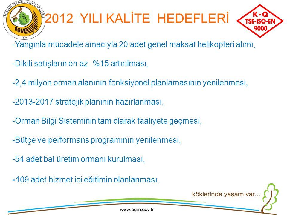 2012 YILI KALİTE HEDEFLERİ -Yangınla mücadele amacıyla 20 adet genel maksat helikopteri alımı, -Dikili satışların en az %15 artırılması, -2,4 milyon o