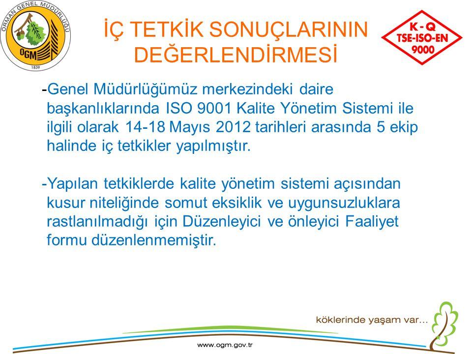 İÇ TETKİK SONUÇLARININ DEĞERLENDİRMESİ -Genel Müdürlüğümüz merkezindeki daire başkanlıklarında ISO 9001 Kalite Yönetim Sistemi ile ilgili olarak 14-18