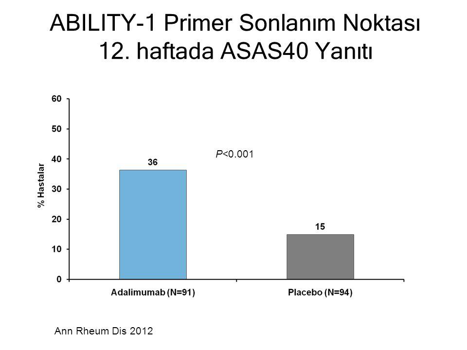 ABILITY-1 Primer Sonlanım Noktası 12. haftada ASAS40 Yanıtı P<0.001 Ann Rheum Dis 2012