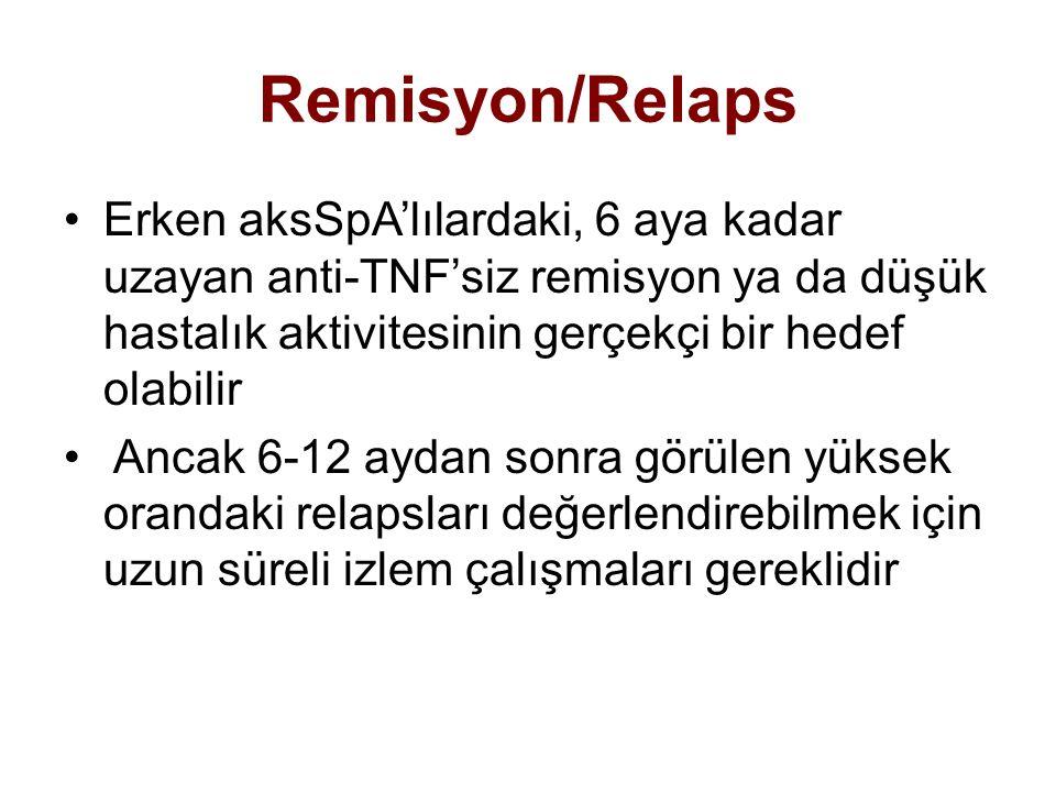 Remisyon/Relaps Erken aksSpA'lılardaki, 6 aya kadar uzayan anti-TNF'siz remisyon ya da düşük hastalık aktivitesinin gerçekçi bir hedef olabilir Ancak