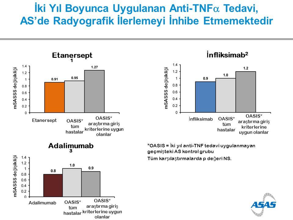 İki Yıl Boyunca Uygulanan Anti-TNF  Tedavi, AS'de Radyografik İlerlemeyi İnhibe Etmemektedir Etanersept 1 İ nfliksimab 2 Adalimumab 3 mSASSS de ğ i ş