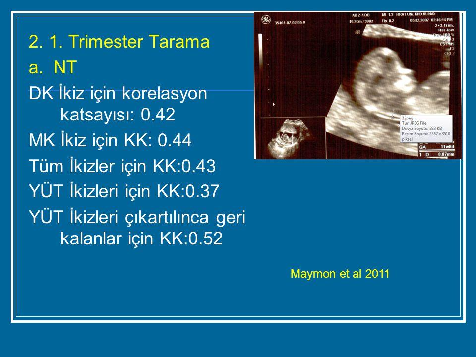 2. 1. Trimester Tarama a. NT DK İkiz için korelasyon katsayısı: 0.42 MK İkiz için KK: 0.44 Tüm İkizler için KK:0.43 YÜT İkizleri için KK:0.37 YÜT İkiz