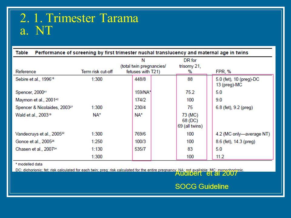 2. 1. Trimester Tarama a. NT Audibert et al 2007 SOCG Guideline