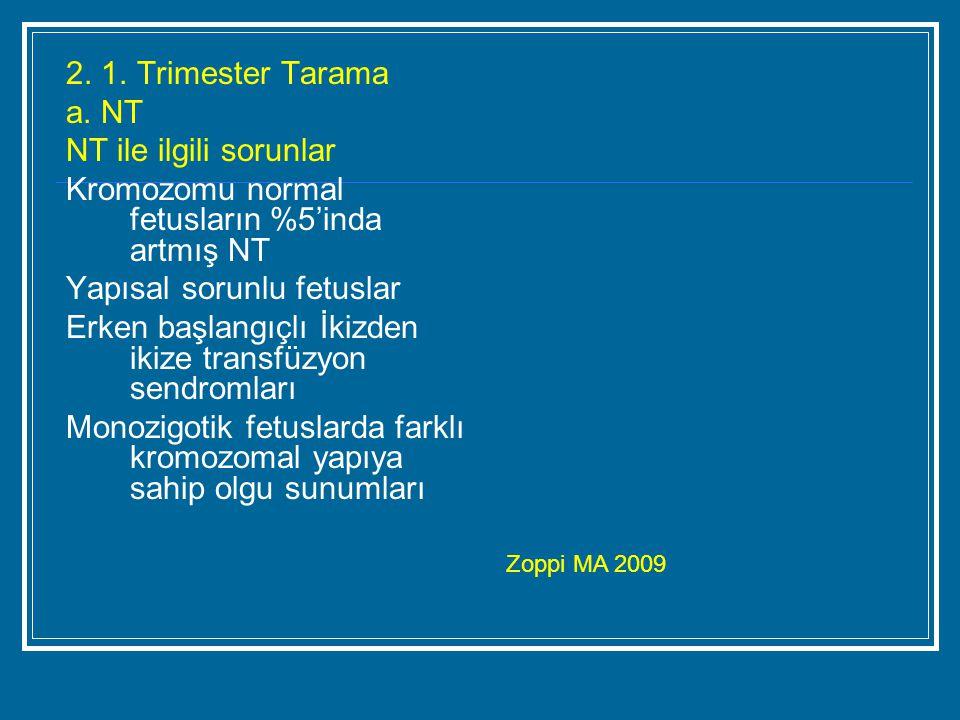2. 1. Trimester Tarama a. NT NT ile ilgili sorunlar Kromozomu normal fetusların %5'inda artmış NT Yapısal sorunlu fetuslar Erken başlangıçlı İkizden i