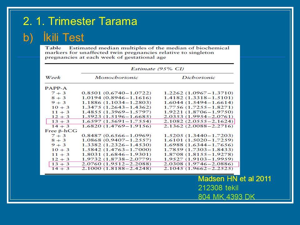 2. 1. Trimester Tarama b)İkili Test Madsen HN et al 2011 212308 tekil 804 MK,4393 DK