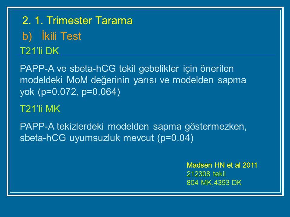 2. 1. Trimester Tarama b)İkili Test Madsen HN et al 2011 212308 tekil 804 MK,4393 DK T21'li DK PAPP-A ve sbeta-hCG tekil gebelikler için önerilen mode