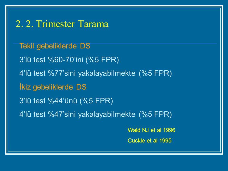 2. 2. Trimester Tarama Tekil gebeliklerde DS 3'lü test %60-70'ini (%5 FPR) 4'lü test %77'sini yakalayabilmekte (%5 FPR) İkiz gebeliklerde DS 3'lü test