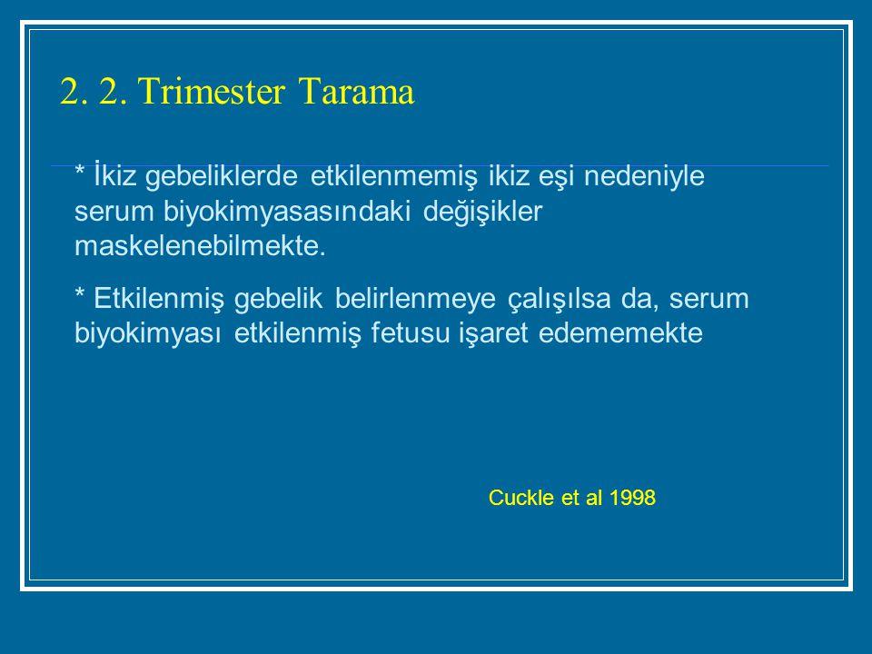 2. 2. Trimester Tarama * İkiz gebeliklerde etkilenmemiş ikiz eşi nedeniyle serum biyokimyasasındaki değişikler maskelenebilmekte. * Etkilenmiş gebelik