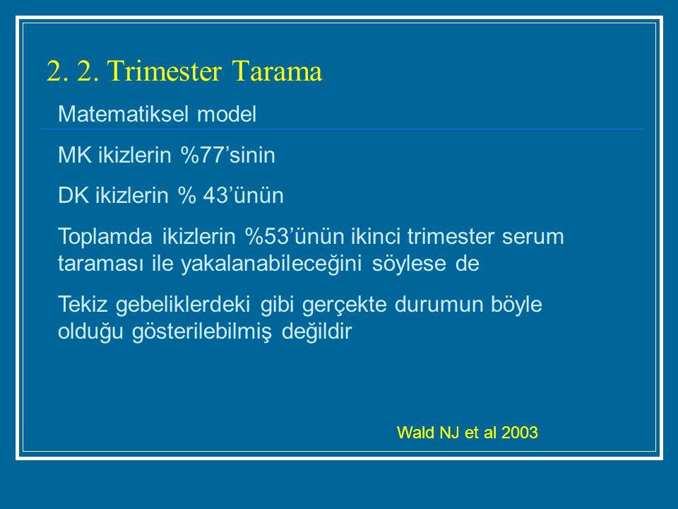 2. 2. Trimester Tarama Matematiksel model MK ikizlerin %77'sinin DK ikizlerin % 43'ünün Toplamda ikizlerin %53'ünün ikinci trimester serum taraması il