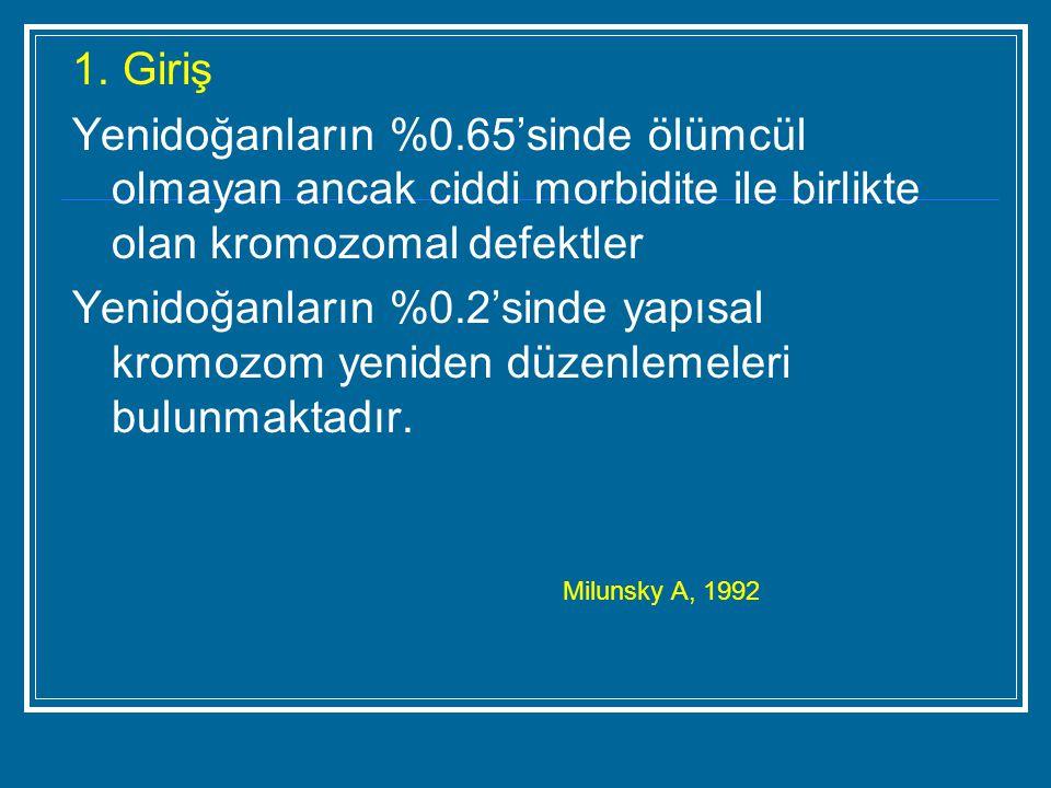 1. Giriş Yenidoğanların %0.65'sinde ölümcül olmayan ancak ciddi morbidite ile birlikte olan kromozomal defektler Yenidoğanların %0.2'sinde yapısal kro