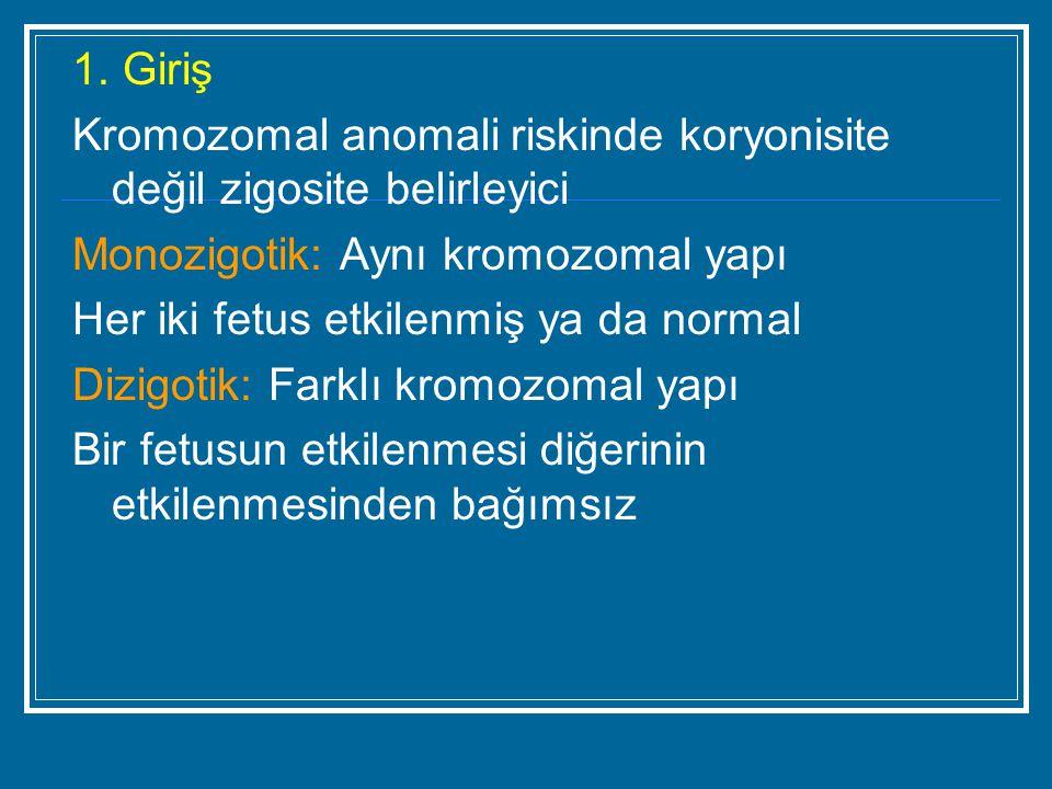 1. Giriş Kromozomal anomali riskinde koryonisite değil zigosite belirleyici Monozigotik: Aynı kromozomal yapı Her iki fetus etkilenmiş ya da normal Di