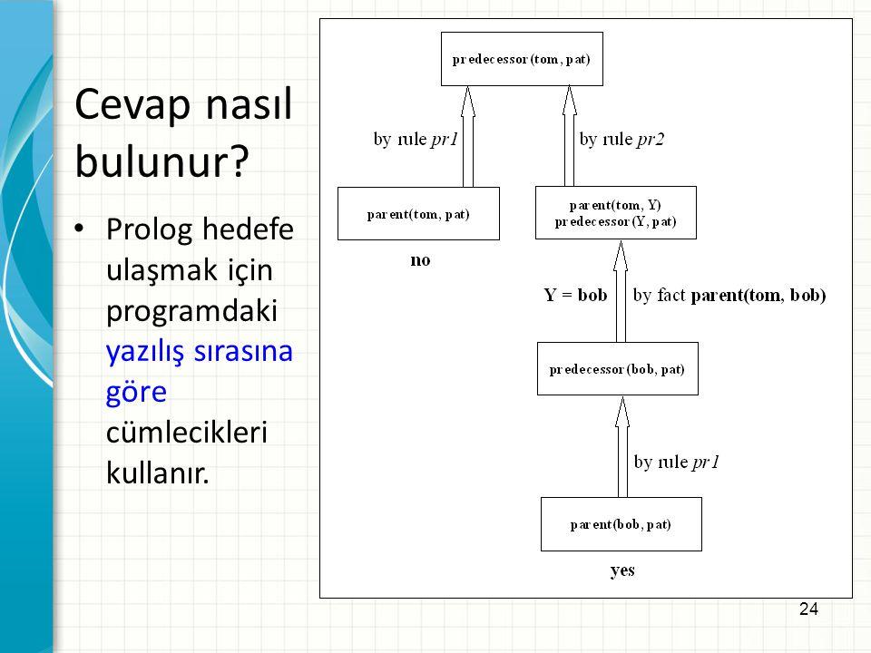 24 Cevap nasıl bulunur? Prolog hedefe ulaşmak için programdaki yazılış sırasına göre cümlecikleri kullanır.