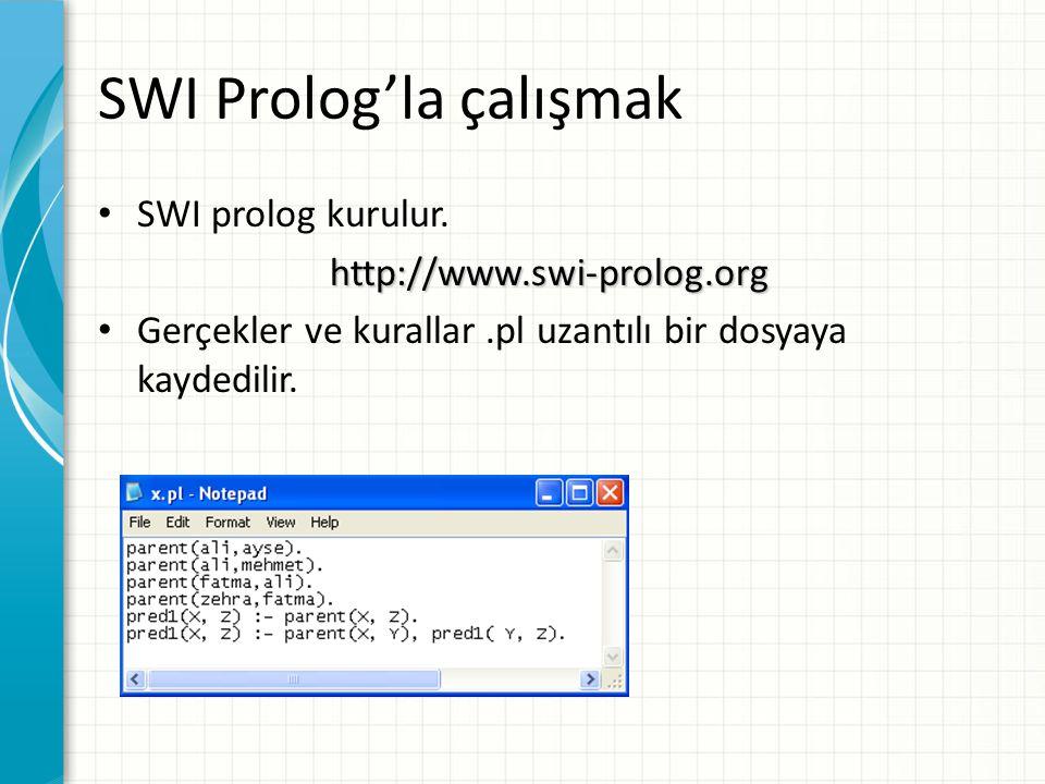 SWI Prolog'la çalışmak SWI prolog kurulur.http://www.swi-prolog.org Gerçekler ve kurallar.pl uzantılı bir dosyaya kaydedilir.